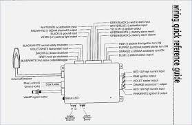 rover remote starter diagram wiring diagram split land rover remote starter diagram wiring diagram centre jaguar remote starter diagram wiring diagram compilation