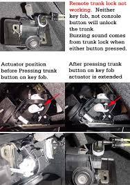 remote trunk lock not working on w208 430clk cabriolet mbworld panchogun com fvwebphotos trunk lock jpg