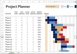 Gantt Project Planner Template With Microsoft Excel 2013 | event ...