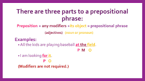 The clothes in the dressing room are gorgeous. Phrases Infinitives And Prepositional Lesson 1 Ppt Download