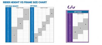Giant Sizing Chart 2015 Forums Mtbr Com