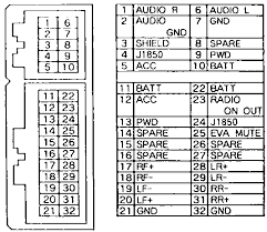 chrysler car radio stereo audio wiring diagram autoradio connector chrysler p0509456ae