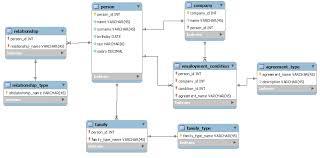 essay computer mouse development
