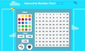 Online Interactive 100s Chart Math Number Sense Place