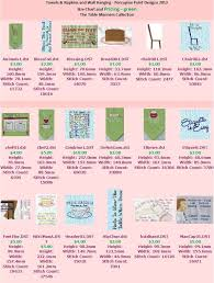 Napkin Size Chart Page 1 Towel Napkins Wall Hanging Table Manners Size Chart