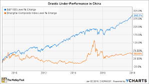 5 Chinese Growth Stocks To Buy In 2018 The Motley Fool