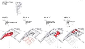 zaha hadid design concepts and theory - Google Search