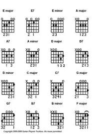 Guitar Chord Charts | Twilight Mu Game | Pinterest | Guitar Chord ...