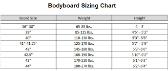 Wave Maker Size Chart The 7 Best Bodyboards Reviews Guide 2019 Outside