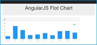 Flot Stacked Bar Chart Flot Barnumbers Enhanced Plugin