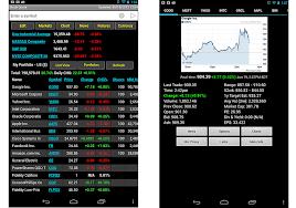 Yahoo Finance Business Finance Stock Market Quotes News Best Yahoo Finance Business Finance Stock Market Quotes News Stunning