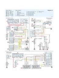 peugeot 206 hdi ecu wiring diagram images peugeot 206 wiring diagram documents