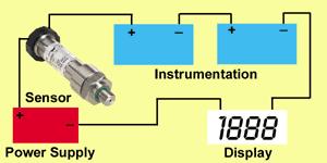 how sensors work 4 20ma current loop 4 20ma Loop Wiring Diagram 4 20ma Loop Wiring Diagram #74 4-20ma loop wiring diagram