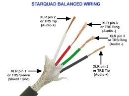 xlr wiring diagram to jack wiring diagram switch lever toward xlr jack balanced lifier operation and only the is active trs jacks single wiring diagrams source