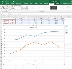 How To Line Chart Excel How To Place Labels Directly Through Your Line Graph