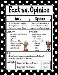 Fact Vs Opinion Anchor Chart Fact Vs Opinion Poster Mini Anchor Chart