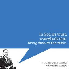 Data Quotes Custom N R Narayana Murthy Startup Quotes Fine Paper Print Abstract