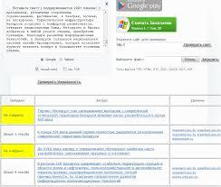 Я весь такой уникальный проверяем текст на плагиат by Сервис очень простой позволяет проверить либо через google либо через yahoo уникальность нашего текста он оценил аж на 25% мол всего 3 уникальных