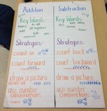 Subtraction Anchor Chart For 1st Grade Www