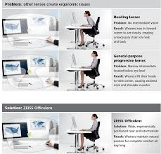 Officelens By Zeiss