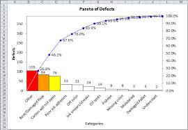 34 Best Pareto Chart Examples Ggqc Ggplot Quality