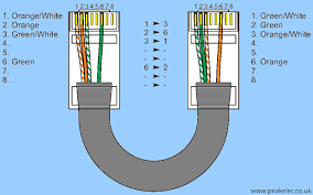 4 wire ethernet cable diagram 4 auto wiring diagram ideas ethernet cat 5 kablo ba lant tipleri bilgiler elektronik on 4 wire ethernet cable diagram