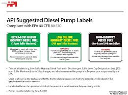 low sulfur deisel ultra low sulfur diesel regs discussion thedieselpage com forums