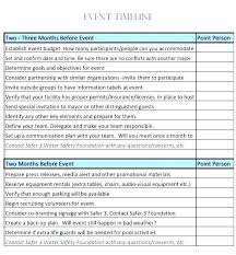 Event Timeline Template Free Download Excel Templates – Template Gbooks