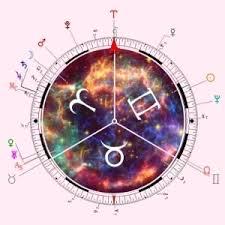 Astrolabe Chart Astrolabe Solar Fire