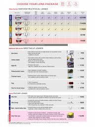 Spectacle Lens Prescription Lenses Best Spectacle Lenses Vision Express India
