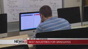 Best And Worst Jobs For Recent College Graduates Youtube