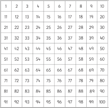 Blank 100 Square Chart 10 Of The Best 100 Square Activities