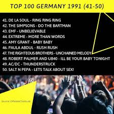 Charts Top 100 Germany Top 100 Germany 1991 41 50 Legends Rock Records