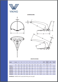 Viking Anchors How To Choose Your Anchor