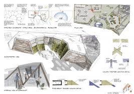 architecture design concept. Architecture Design Concept N