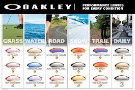 Oakley Sunglasses Buyers Guide
