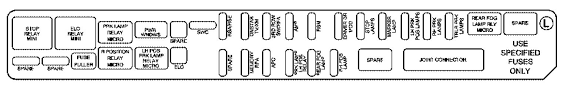 cadillac srx mk1 first generation 2007 fuse box diagram cadillac srx mk1 fuse box rear compartment left side