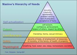 maslow knew prepping understanding the hierarchy of needs in the maslow s hierarchy of in his 1943 paper a theory of human motivation psychologist abraham maslow proposed the idea that a person s most basic needs must