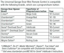 craftsman universal garage door remote craftsman garage door opener programming remote photo 7 of 8 craftsman