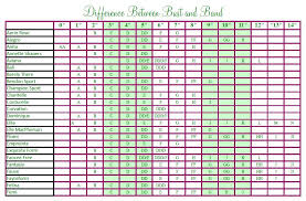 70 Memorable Breast Size Comparison Chart Pictures