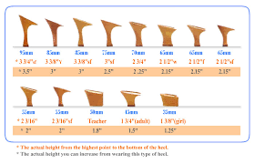 Heel Type How To Measure Foot Shoe Size Chart