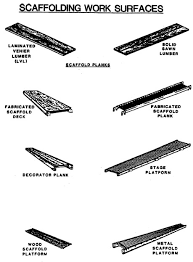 Swing Stage Weight Chart A Guide To Scaffold Use In The Construction Industry