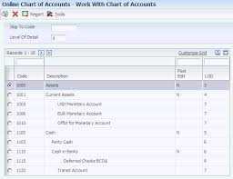 Creating The Chart Of Accounts