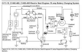 15 hp kohler engine wiring 15 diy wiring diagrams 15 hp kohler wiring diagram 15 home wiring diagrams