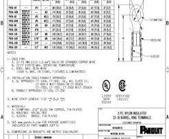 14 Popular 24 Gauge Wire Diameter In Mm Pictures Tone Tastic