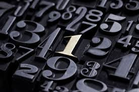 Translating Letters To Numbers Numerology Numerology