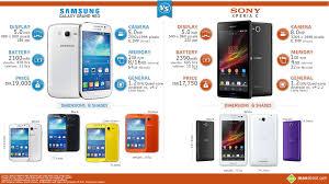 Samsung Galaxy Grand Neo vs. Sony ...
