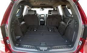 Suv Cargo Space Chart Mid Size Crossovers And Suvs Ranked By Cargo Capacity