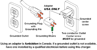 electrical outlet grounding diagram  electronics     electrical outlet grounding diagram  electronics  electricalengineering   electrical projects   pinterest   electrical outlets  outlets and wall outlets