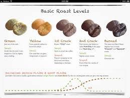 Coffee Roast Levels Chart In 2019 Coffee Tasting Coffee
